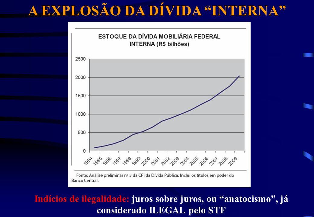 A EXPLOSÃO DA DÍVIDA INTERNA Indícios de ilegalidade: juros sobre juros, ou anatocismo, já considerado ILEGAL pelo STF