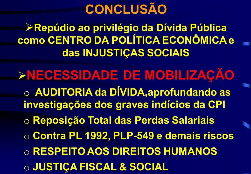 CONCLUSÃO Repúdio ao privilégio da Dívida Pública como CENTRO DA POLÍTICA ECONÔMICA e das INJUSTIÇAS SOCIAIS NECESSIDADE DE MOBILIZAÇÃO o AUDITORIA da