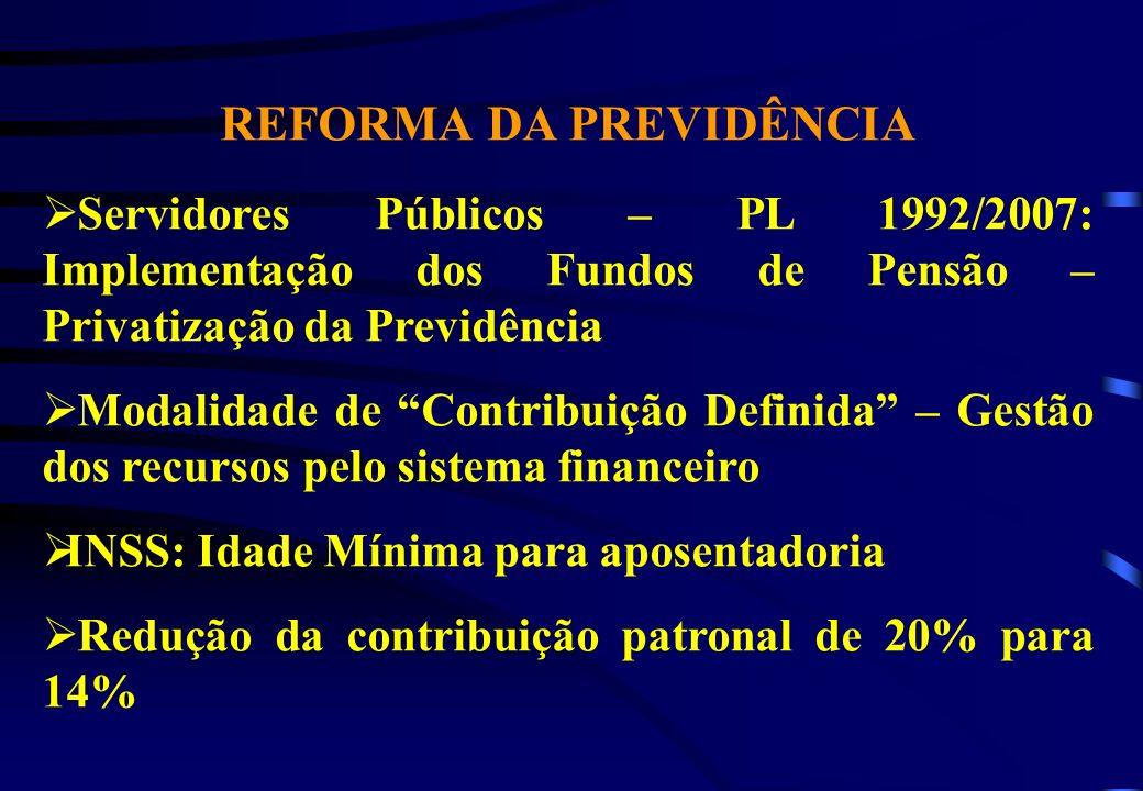 REFORMA DA PREVIDÊNCIA Servidores Públicos – PL 1992/2007: Implementação dos Fundos de Pensão – Privatização da Previdência Modalidade de Contribuição