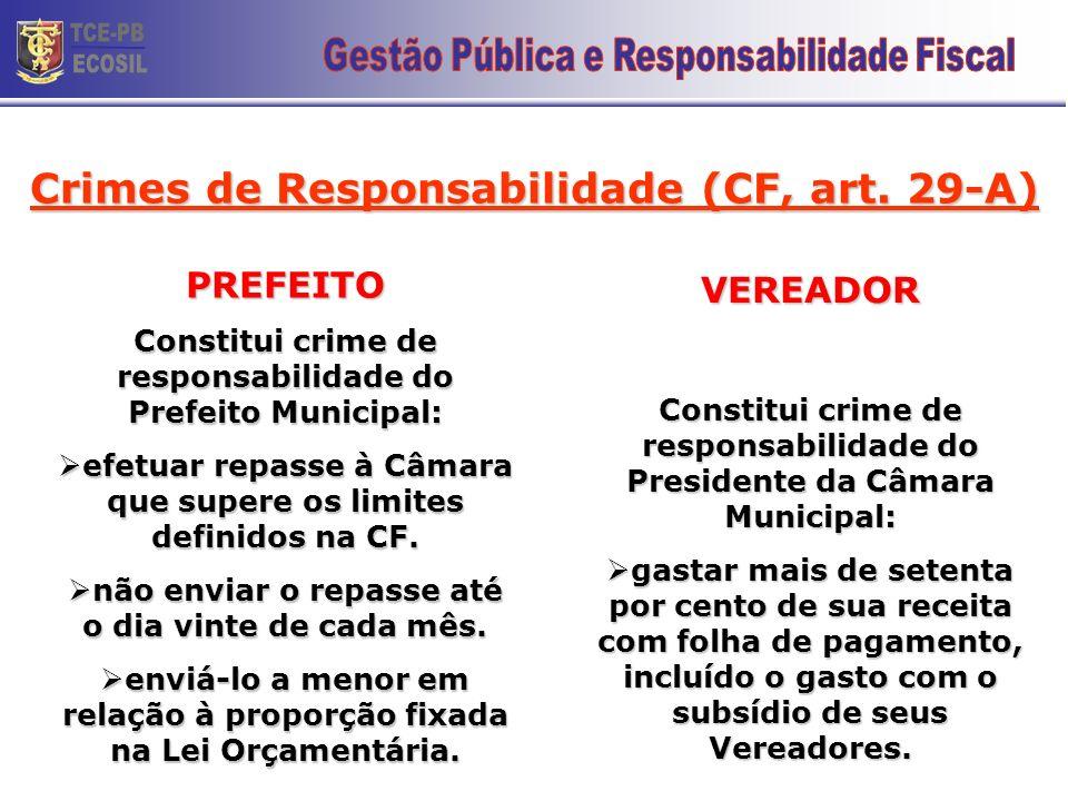 Crimes de Responsabilidade (Decreto-lei 201/67) 15 § 1º Os crimes definidos neste artigo são de ação pública, punidos os dos itens I e II, com a pena
