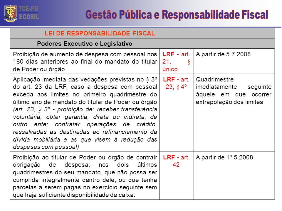 CONDUTAS VEDADAS LEI COMPLEMENTAR 101/00 - LRF LEI Nº 9.504/97 – LEI ELEITORAL