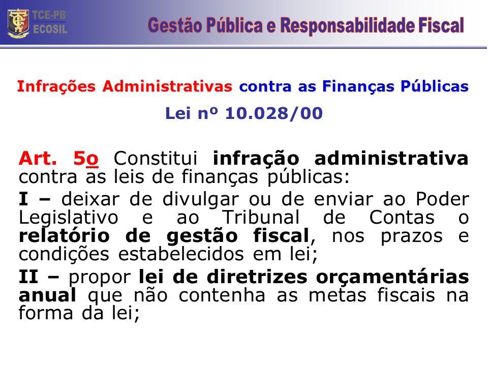 DOS CRIMES CONTRA AS FINANÇAS PÚBLICAS Oferta pública ou colocação de títulos no mercado