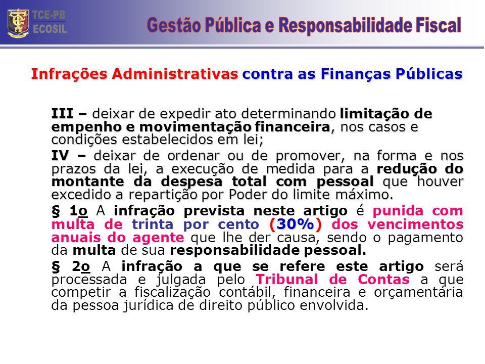 Lei nº 10.028/00 Art. 5o Constitui infração administrativa contra as leis de finanças públicas: I – deixar de divulgar ou de enviar ao Poder Legislati