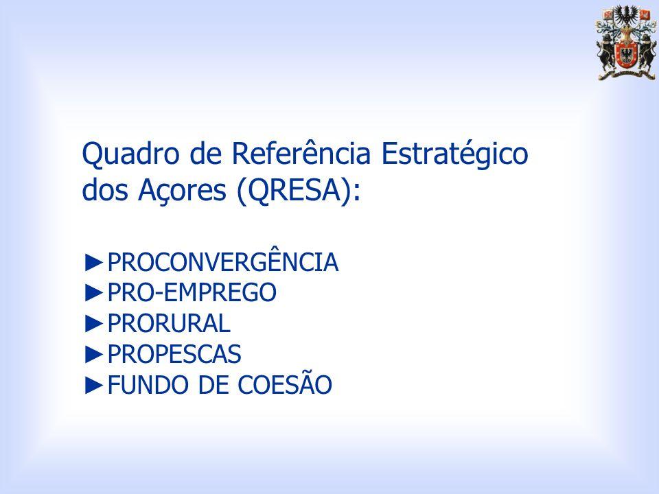 Quadro de Referência Estratégico dos Açores (QRESA): PROCONVERGÊNCIA PRO-EMPREGO PRORURAL PROPESCAS FUNDO DE COESÃO