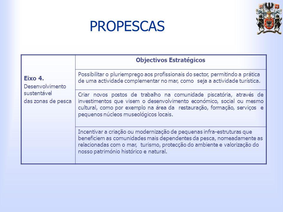 PROPESCAS Eixo 4.