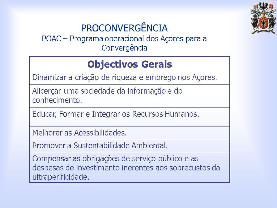 PRORURAL Objectivos EstratégicosCorrespondência com os Eixos da Política Comunitária Objectivos Temáticos 1.