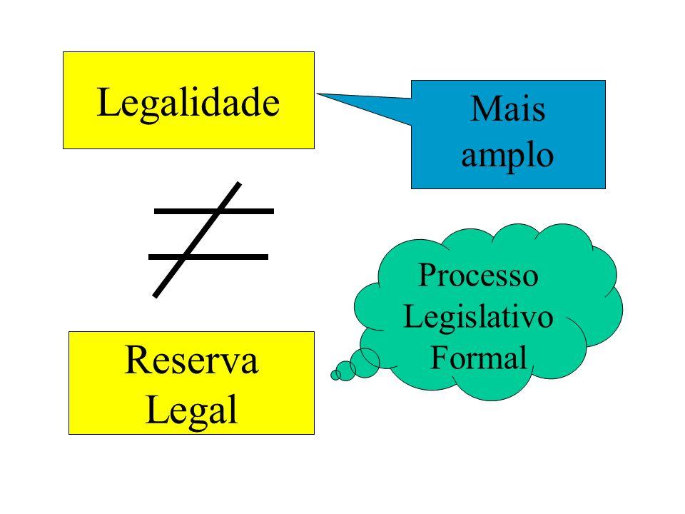Legalidade Reserva Legal Mais amplo Processo Legislativo Formal