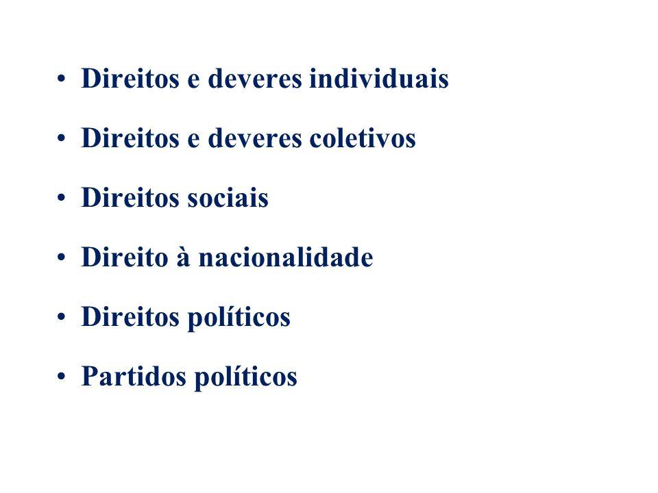 Direitos e deveres individuais Direitos e deveres coletivos Direitos sociais Direito à nacionalidade Direitos políticos Partidos políticos