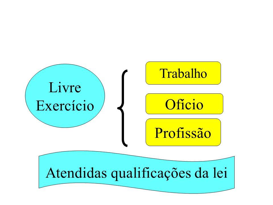 Livre Exercício Trabalho Ofício Profissão Atendidas qualificações da lei