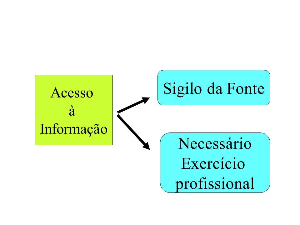 Acesso à Informação Sigilo da Fonte Necessário Exercício profissional