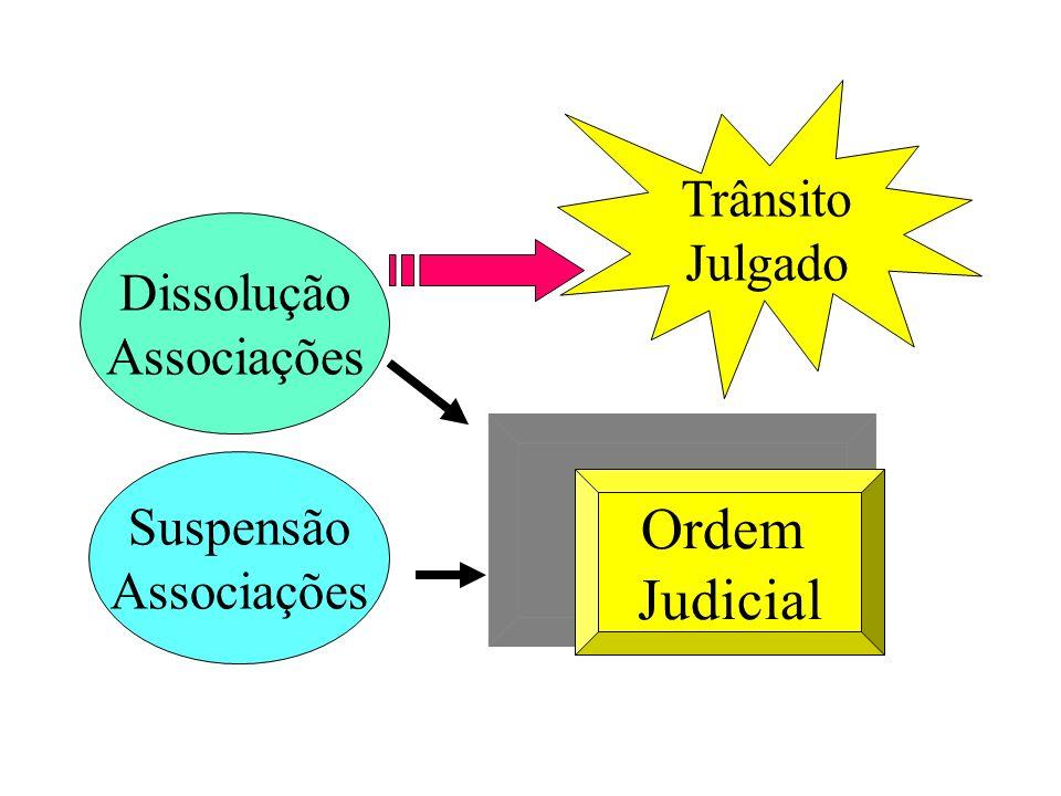 Dissolução Associações Suspensão Associações Ordem Judicial Trânsito Julgado