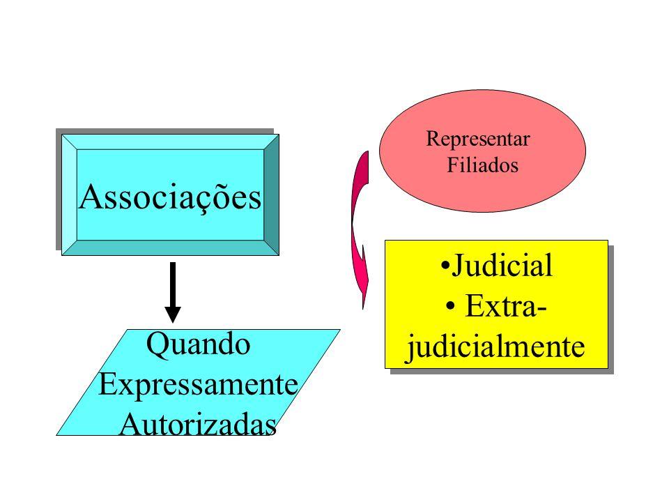 Associações Quando Expressamente Autorizadas Representar Filiados Judicial Extra- judicialmente Judicial Extra- judicialmente
