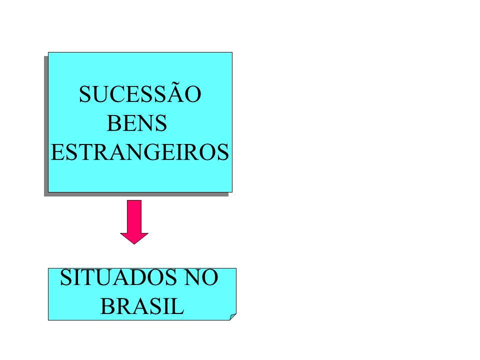 SUCESSÃO BENS ESTRANGEIROS SUCESSÃO BENS ESTRANGEIROS SITUADOS NO BRASIL