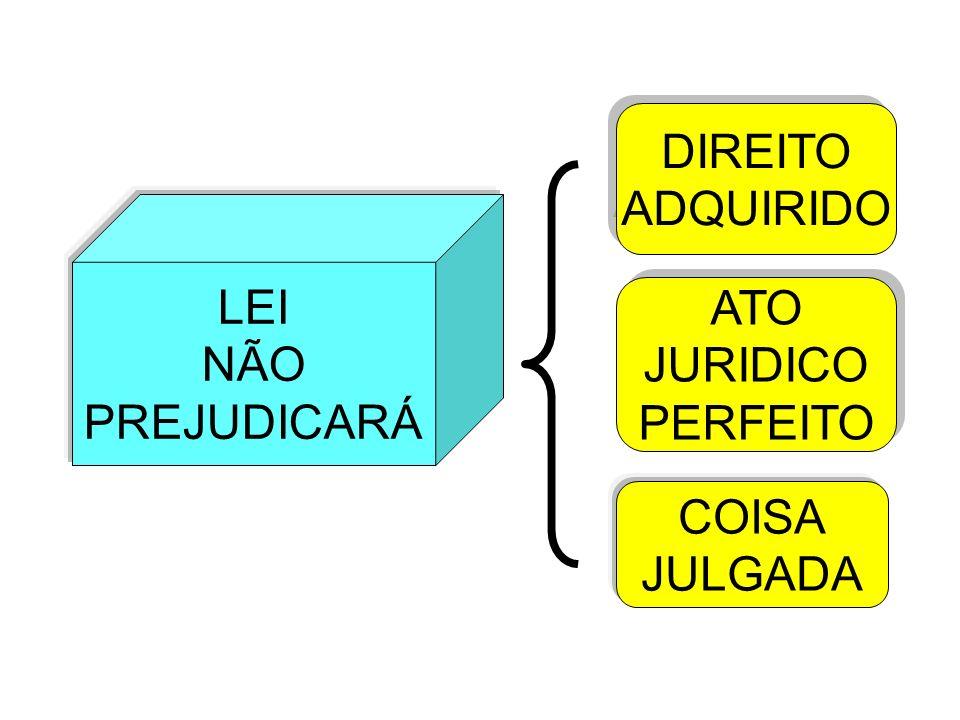 LEI NÃO PREJUDICARÁ DIREITO ADQUIRIDO DIREITO ADQUIRIDO ATO JURIDICO PERFEITO ATO JURIDICO PERFEITO COISA JULGADA