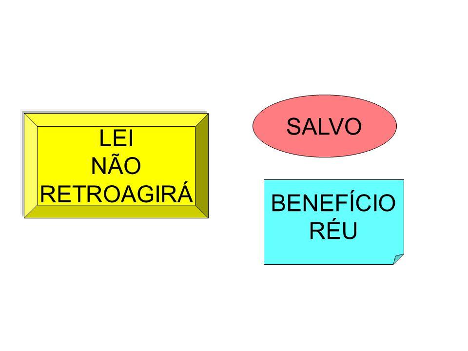LEI NÃO RETROAGIRÁ SALVO BENEFÍCIO RÉU