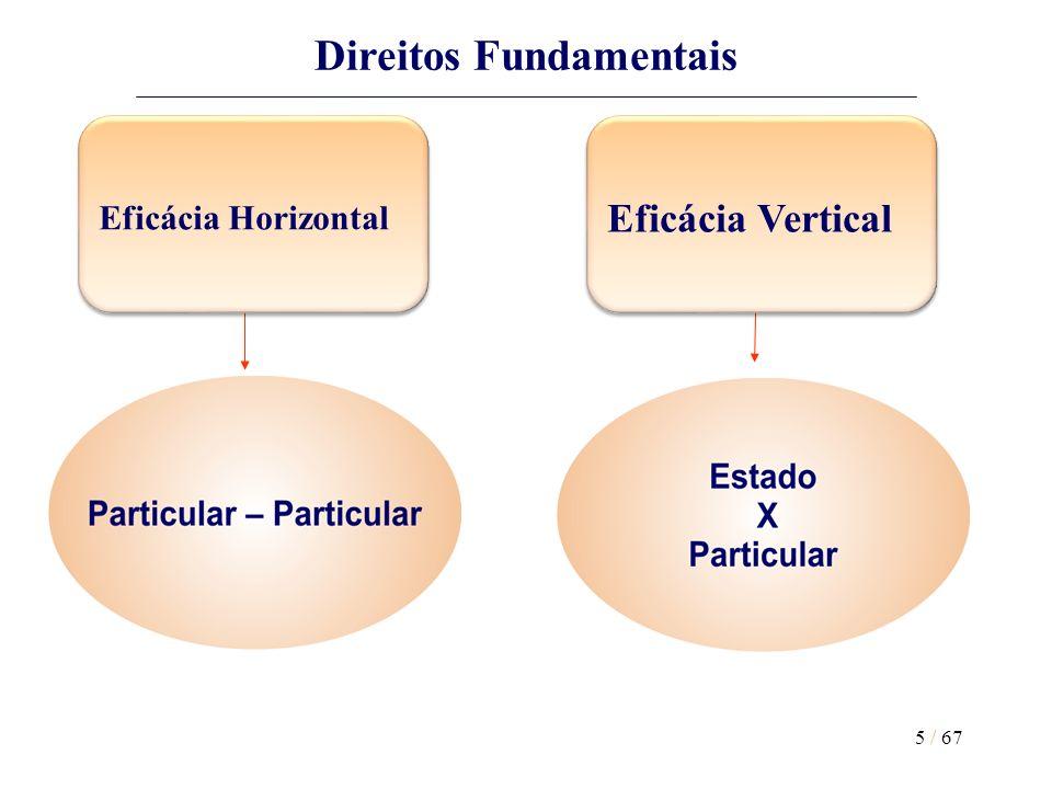 Direitos Fundamentais Eficácia Horizontal Eficácia Vertical 5 / 67