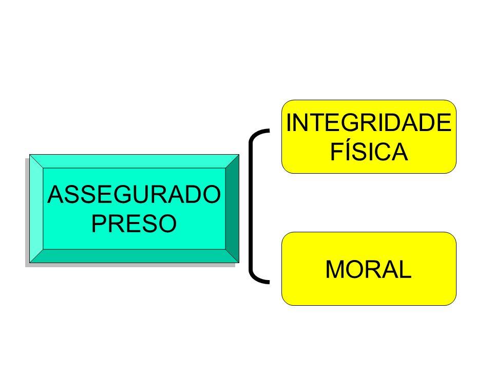 ASSEGURADO PRESO ASSEGURADO PRESO INTEGRIDADE FÍSICA MORAL