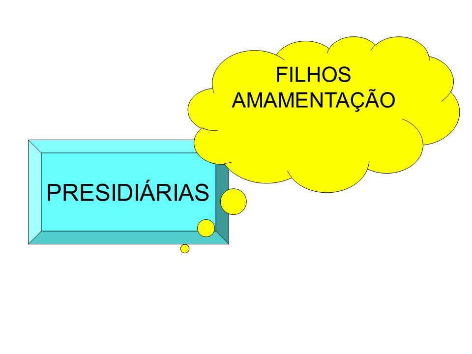 PRESIDIÁRIAS FILHOS AMAMENTAÇÃO