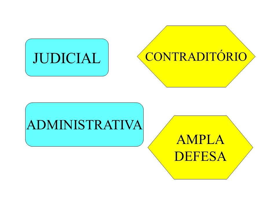 JUDICIAL ADMINISTRATIVA CONTRADITÓRIO AMPLA DEFESA