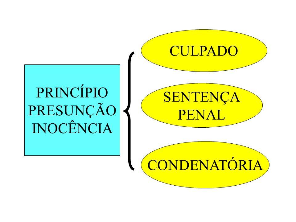 PRINCÍPIO PRESUNÇÃO INOCÊNCIA CULPADO SENTENÇA PENAL CONDENATÓRIA