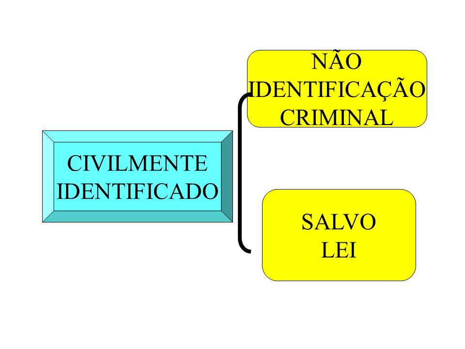 CIVILMENTE IDENTIFICADO NÃO IDENTIFICAÇÃO CRIMINAL SALVO LEI