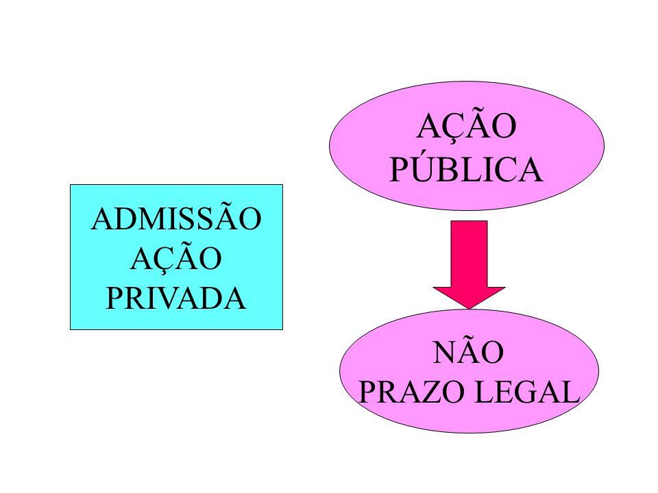 ADMISSÃO AÇÃO PRIVADA AÇÃO PÚBLICA NÃO PRAZO LEGAL