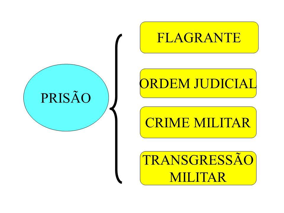 PRISÃO FLAGRANTE ORDEM JUDICIAL CRIME MILITAR TRANSGRESSÃO MILITAR