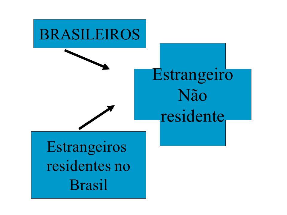 BRASILEIROS Estrangeiros residentes no Brasil Estrangeiro Não residente