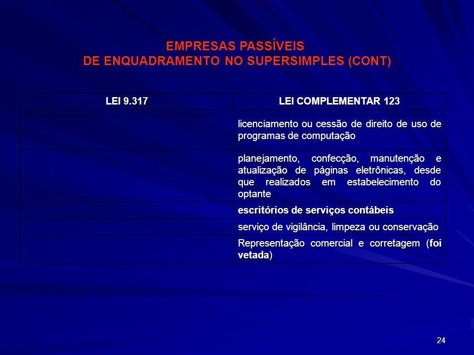 24 LEI 9.317 LEI COMPLEMENTAR 123 licenciamento ou cessão de direito de uso de programas de computação planejamento, confecção, manutenção e atualizaç