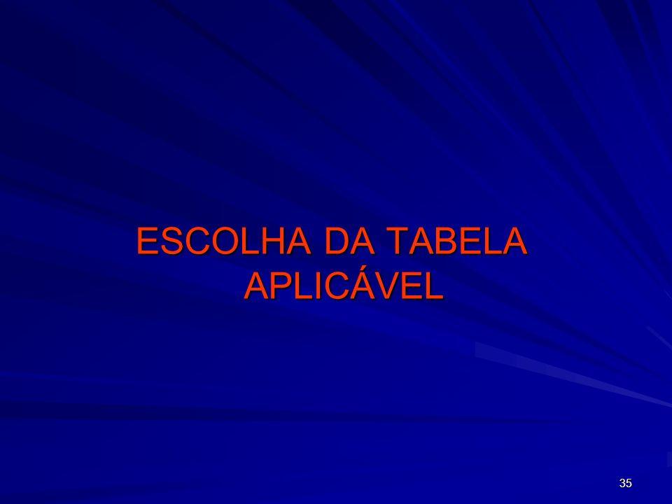 35 ESCOLHA DA TABELA APLICÁVEL