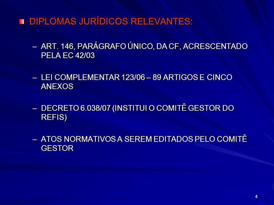 4 DIPLOMAS JURÍDICOS RELEVANTES: –ART. 146, PARÁGRAFO ÚNICO, DA CF, ACRESCENTADO PELA EC 42/03 –LEI COMPLEMENTAR 123/06 – 89 ARTIGOS E CINCO ANEXOS –D