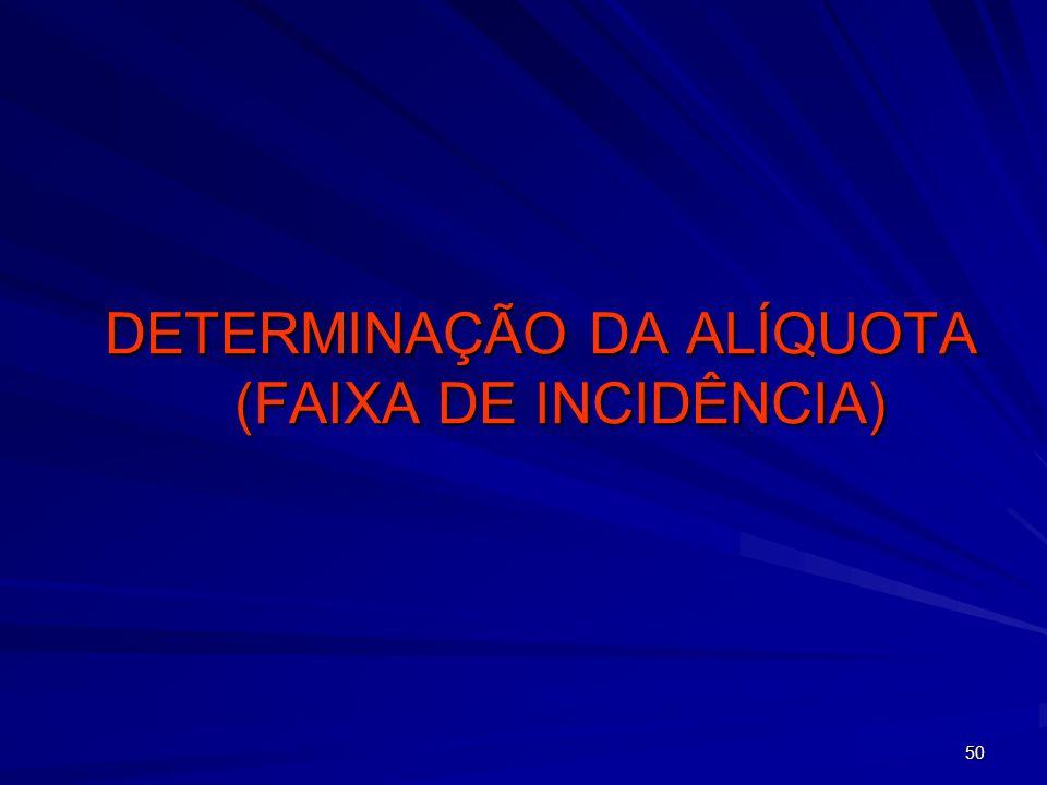 50 DETERMINAÇÃO DA ALÍQUOTA (FAIXA DE INCIDÊNCIA)