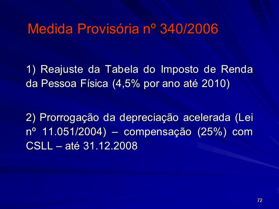 72 Medida Provisória nº 340/2006 1) Reajuste da Tabela do Imposto de Renda da Pessoa Física (4,5% por ano até 2010) 2) Prorrogação da depreciação acel