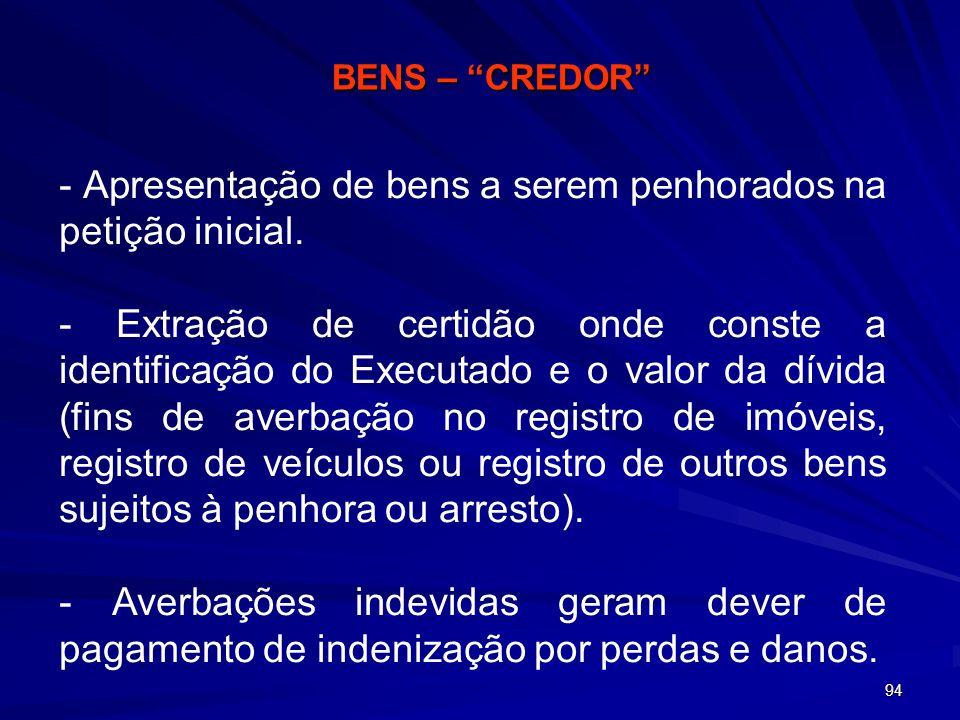 94 - Apresentação de bens a serem penhorados na petição inicial. - Extração de certidão onde conste a identificação do Executado e o valor da dívida (
