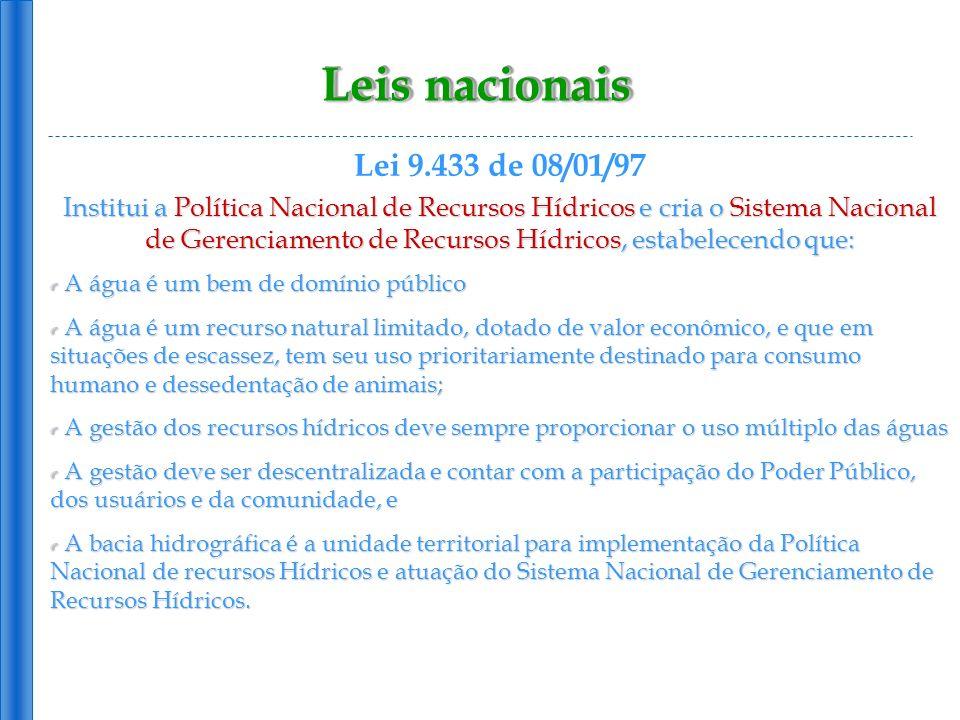 Leis nacionais Lei 9.433 de 08/01/97 Institui a Política Nacional de Recursos Hídricos e cria o Sistema Nacional de Gerenciamento de Recursos Hídricos