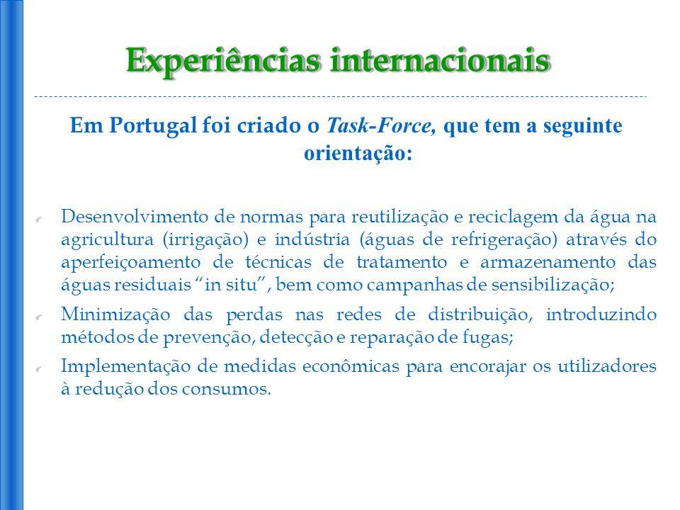 Experiências internacionais Em Portugal foi criado o Task-Force, que tem a seguinte orientação: Desenvolvimento de normas para reutilização e reciclag