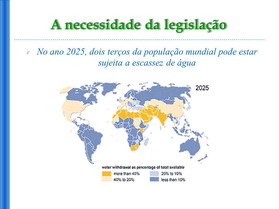 BrasilBrasil 12% do total mundial de produção de H 2 O Problemas de abastecimento de água: Crescimento exagerado e localizado da população Degradação da qualidade das águas Construção de diques e reservatórios Uso excessivo de águas subterrâneas Importação e transposição de H2O entre bacias