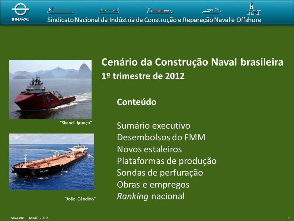 Sindicato Nacional da Indústria da Construção e Reparação Naval e Offshore 1SINAVAL – MAIO 2012 Cenário da Construção Naval brasileira 1º trimestre de