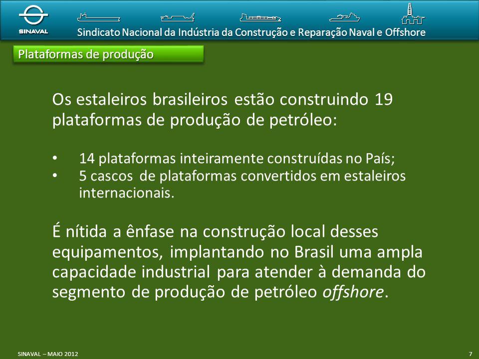 Sindicato Nacional da Indústria da Construção e Reparação Naval e Offshore Os estaleiros brasileiros estão construindo 19 plataformas de produção de p