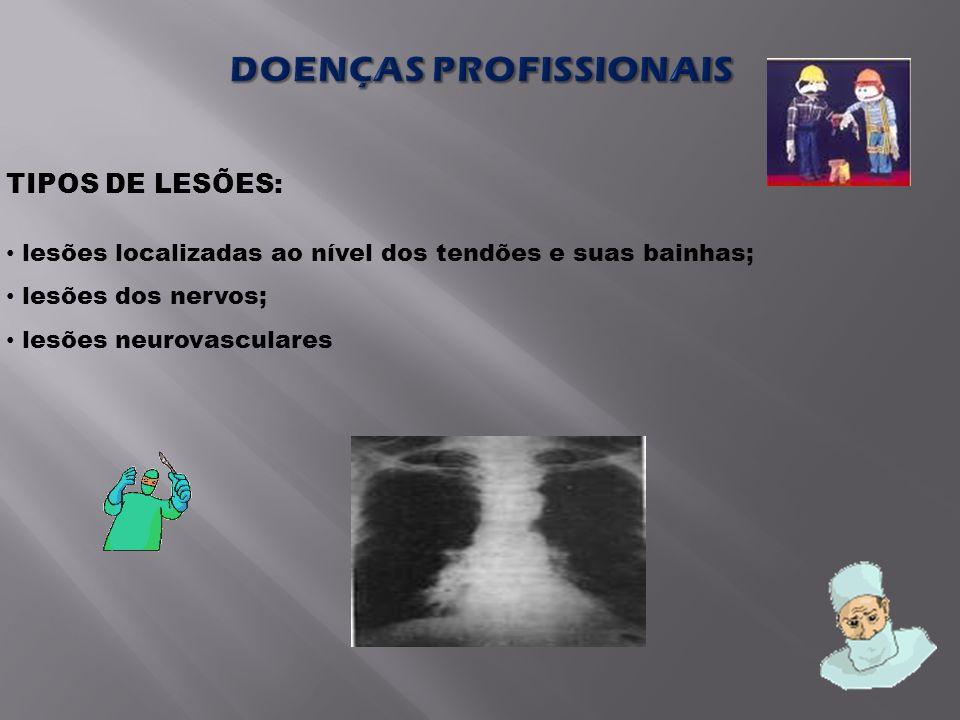 TIPOS DE LESÕES: lesões localizadas ao nível dos tendões e suas bainhas; lesões dos nervos; lesões neurovasculares