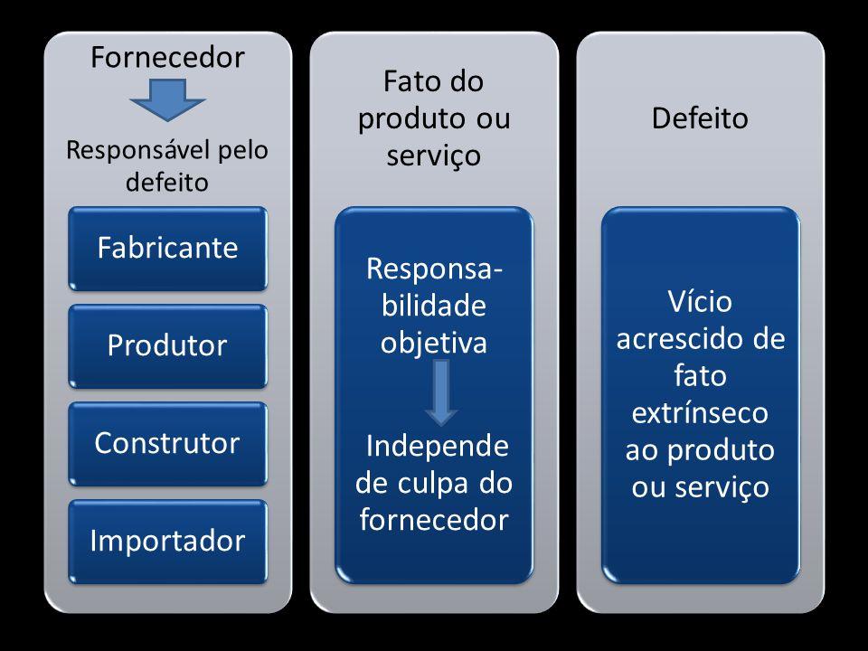 Fornecedor Responsável pelo defeito FabricanteProdutorConstrutorImportador Fato do produto ou serviço Responsa- bilidade objetiva Independe de culpa d