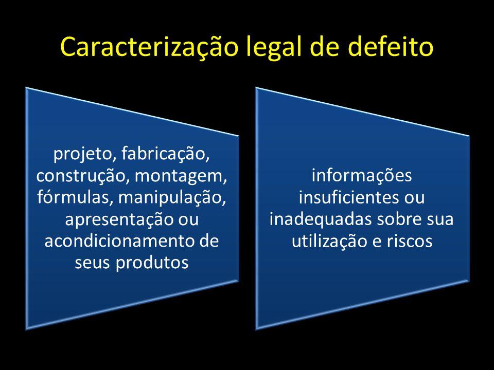 Caracterização legal de defeito projeto, fabricação, construção, montagem, fórmulas, manipulação, apresentação ou acondicionamento de seus produtos in
