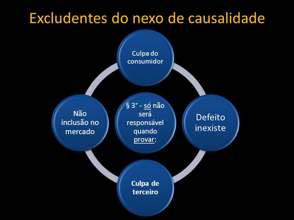 § 3° - só não será responsável quando provar: Culpa do consumidor Defeito inexiste Culpa de terceiro Não inclusão no mercado Excludentes do nexo de ca