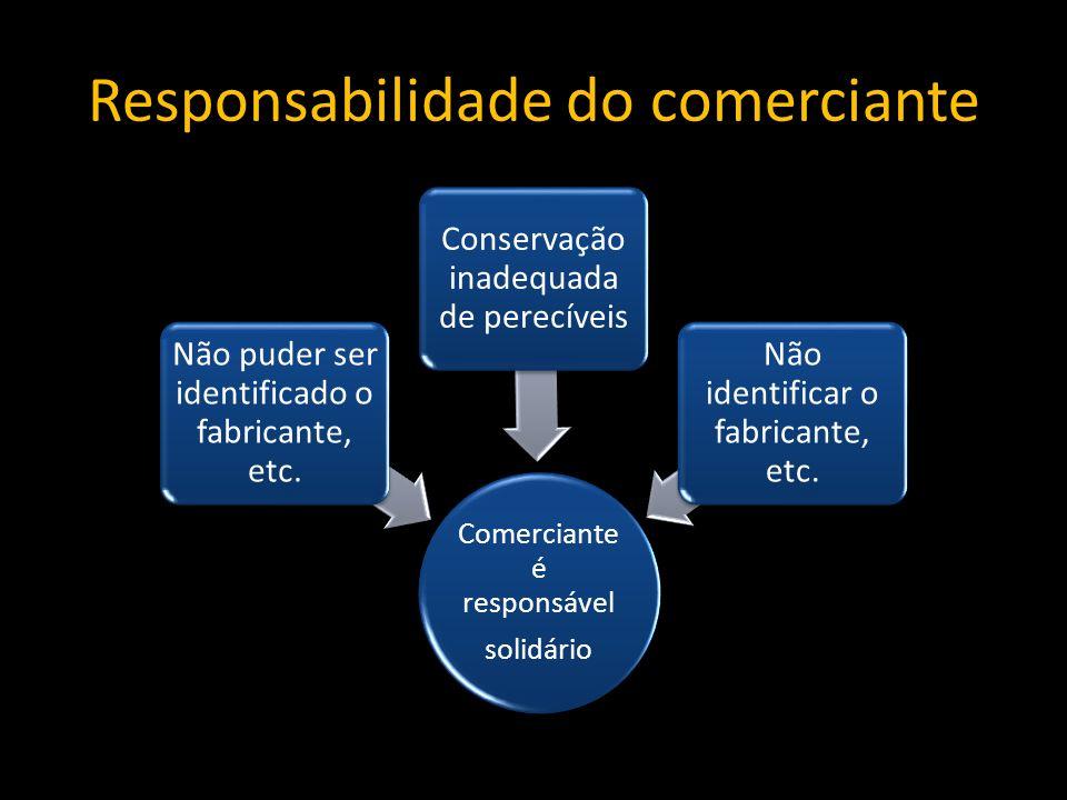 Responsabilidade do comerciante Comerciante é responsável solidário Não puder ser identificado o fabricante, etc. Conservação inadequada de perecíveis