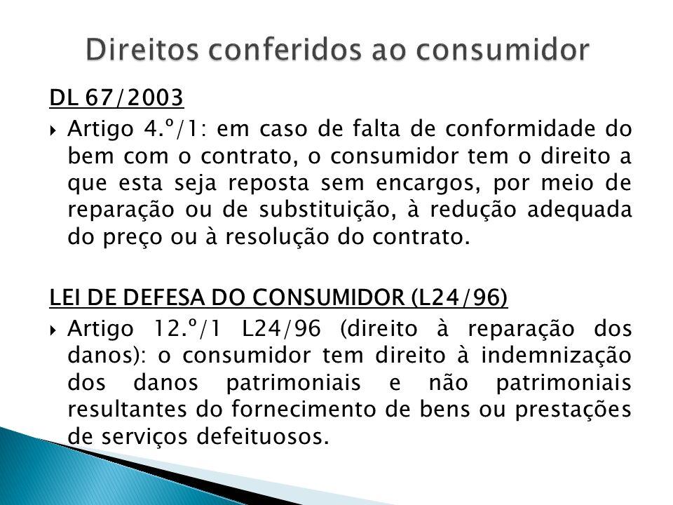 DL 67/2003 Artigo 4.º/1: em caso de falta de conformidade do bem com o contrato, o consumidor tem o direito a que esta seja reposta sem encargos, por meio de reparação ou de substituição, à redução adequada do preço ou à resolução do contrato.
