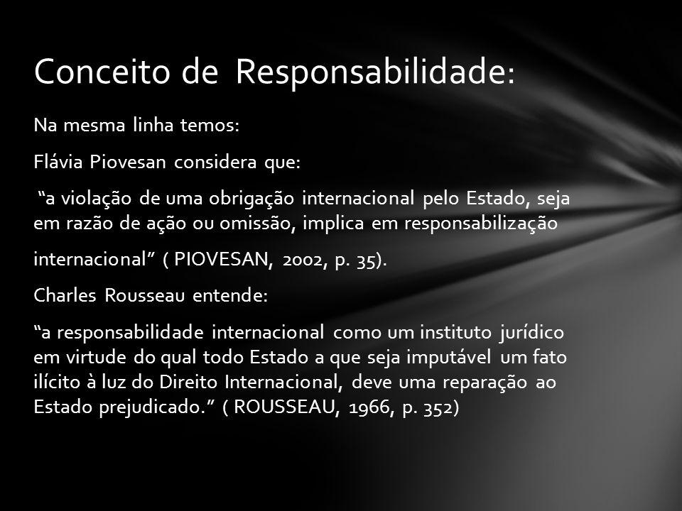 Convenção sobre a responsabilidade do Estado por fato internacionalmente ilícito: Art.