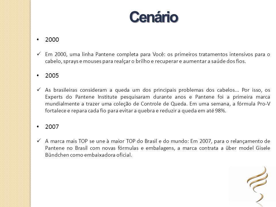 2000 Em 2000, uma linha Pantene completa para Você: os primeiros tratamentos intensivos para o cabelo, sprays e mouses para realçar o brilho e recuper