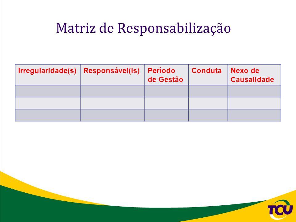 Matriz de Responsabilização Irregularidade(s)Responsável(is)Período de Gestão CondutaNexo de Causalidade