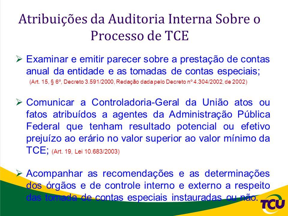 Atribuições da Auditoria Interna Sobre o Processo de TCE Examinar e emitir parecer sobre a prestação de contas anual da entidade e as tomadas de conta