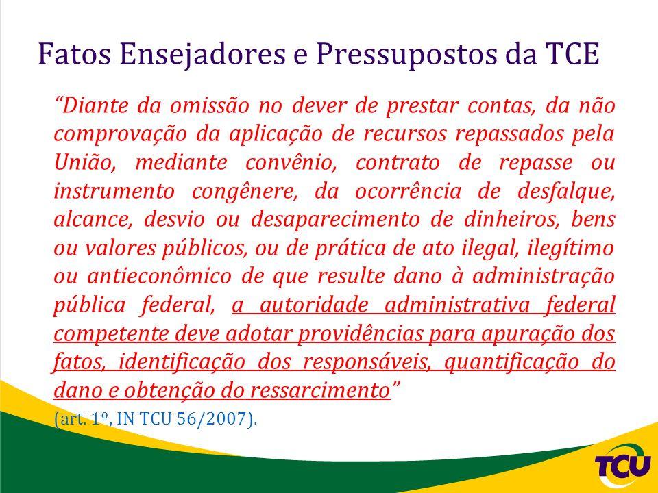 Fatos Ensejadores e Pressupostos da TCE Diante da omissão no dever de prestar contas, da não comprovação da aplicação de recursos repassados pela Uniã